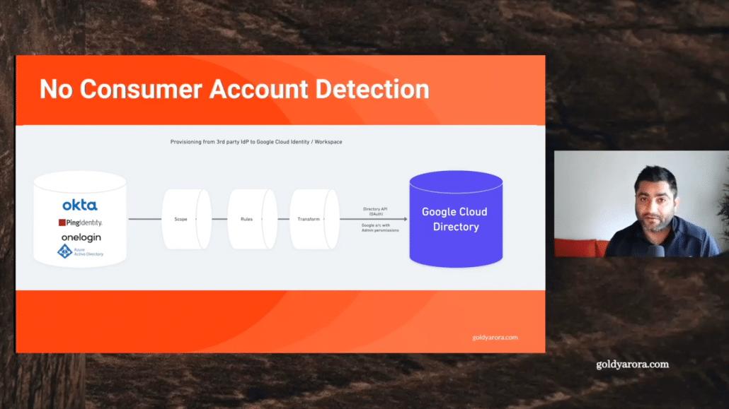 2. No Consumer account detection